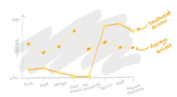 image2 - graph