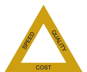 cost-speed-quality_triangle-for-blog-363x300