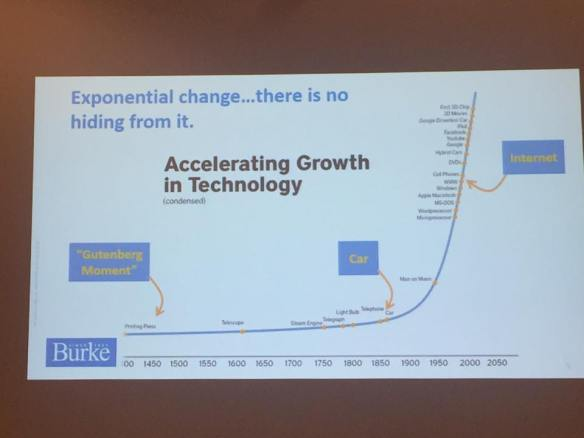 exponential-change